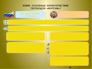 КАКИЕ ОСНОВНЫЕ ХАРАКТЕРИСТИКИ ПЕРЕВОДОВ «ФОРСАЖ»? Внутрироссийские переводы
