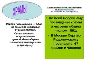 Согласно информации из базы данных сайта Храмы России (по состоянию на 28октя