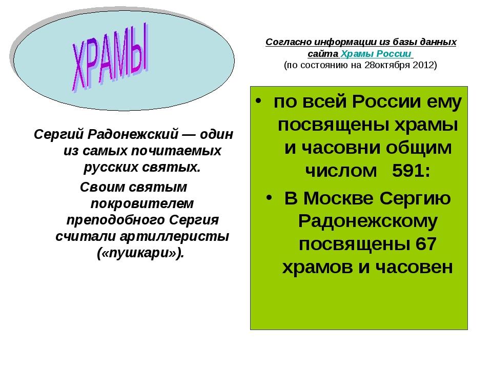 Согласно информации из базы данных сайта Храмы России (по состоянию на 28октя...