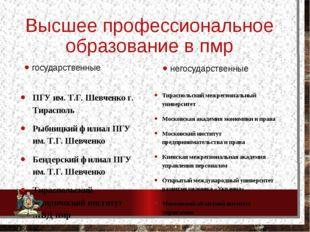 Высшее профессиональное образование в пмр государственные ПГУ им. Т.Г. Шевчен