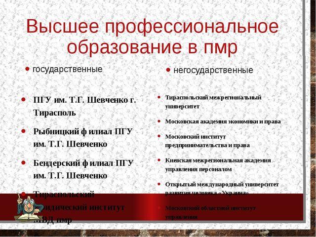 Высшее профессиональное образование в пмр государственные ПГУ им. Т.Г. Шевчен...