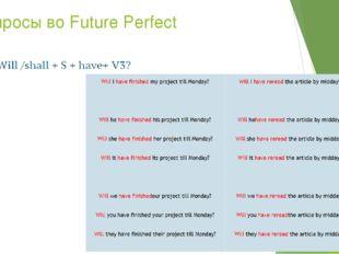 Вопросы во Future Perfect