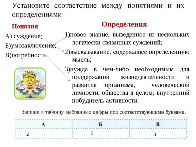 Установите соответствие между понятиями и их определениями Понятия А) суждени...