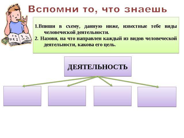 1.Впиши в схему, данную ниже, известные тебе виды человеческой деятельности....