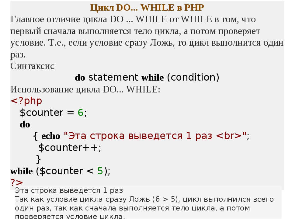 Цикл DO... WHILE в PHP Главное отличие цикла DO ... WHILE от WHILE в том, что...