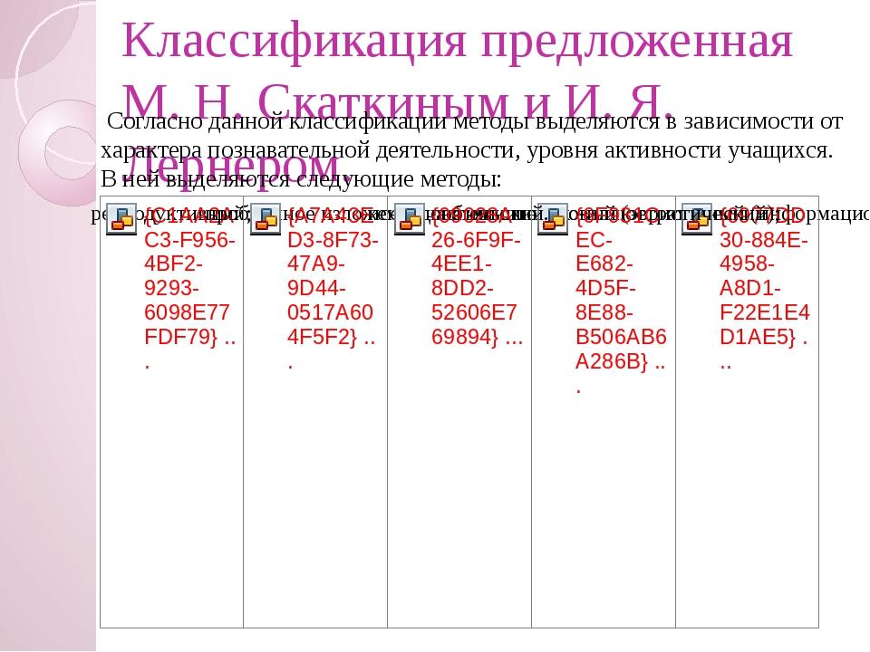 Классификация предложенная М. Н. Скаткиным и И. Я. Лернером. Согласно данной...