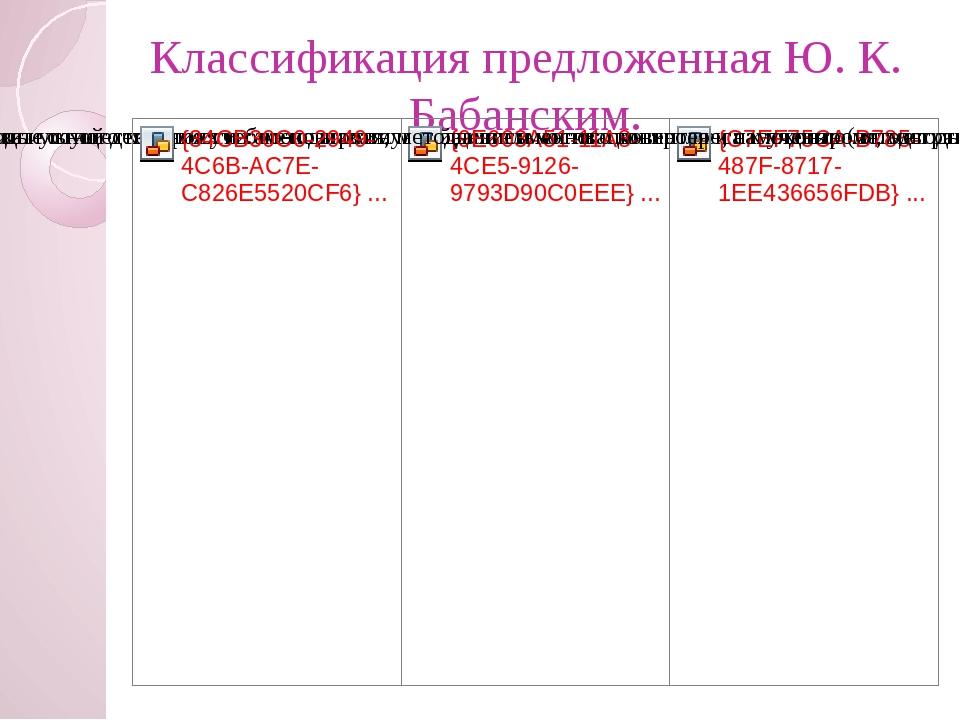 Классификация предложенная Ю. К. Бабанским.