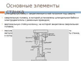 Основные элементы станка шпиндельную бабку с закрепленным в ней патроном под