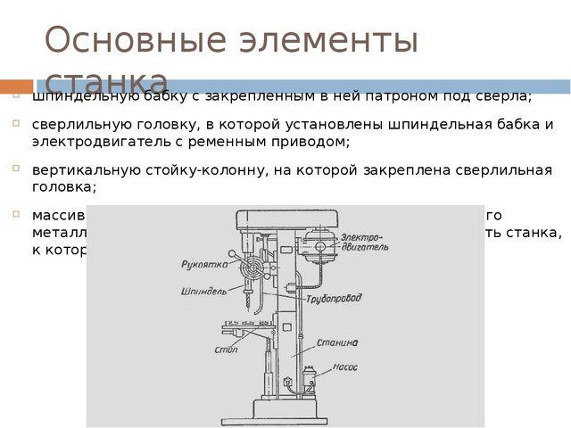 Основные элементы станка шпиндельную бабку с закрепленным в ней патроном под...