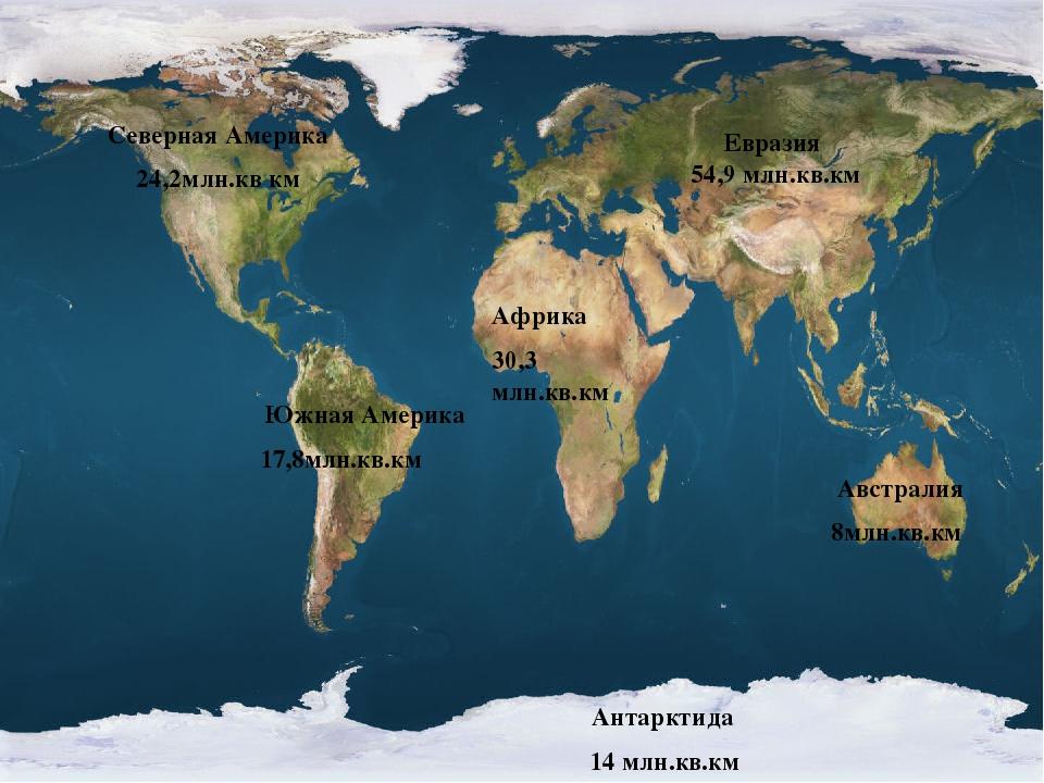 Евразия 54,9 млн.кв.км Африка 30,3 млн.кв.км Северная Америка 24,2млн.кв км...