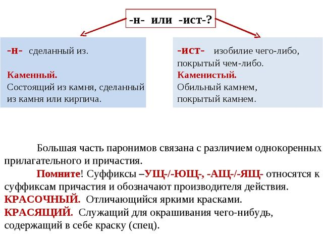 Большая часть паронимов связана с различием однокоренных прилагательного и п...