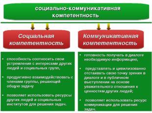 социально-коммуникативная компетентность способность соотносить свои устремл