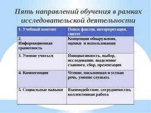 Пять направлений обучения в рамках исследовательской деятельности 1.Учебныйк
