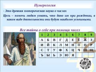 - Это древняя эзотерическая наука о числах Цель – помочь людям узнать, что да