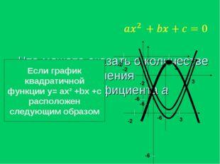 Что можете сказать о количестве корней уравнения и знаке коэффициента a Если