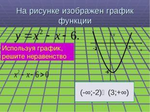 На рисунке изображен график функции Используя график, решите неравенство (-∞;