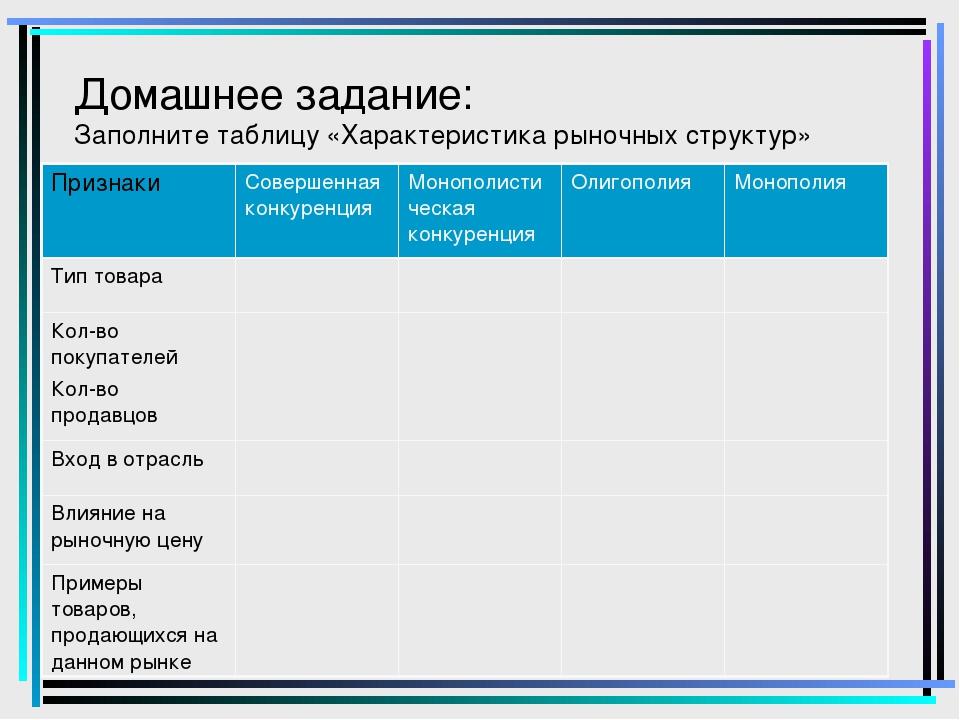 Домашнее задание: Заполните таблицу «Характеристика рыночных структур» Призна...