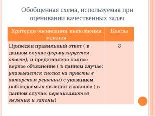 Обобщенная схема, используемая при оценивании качественных задач Критерии оце