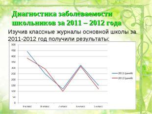 Диагностика заболеваемости школьников за 2011 – 2012 года Изучив классные жур