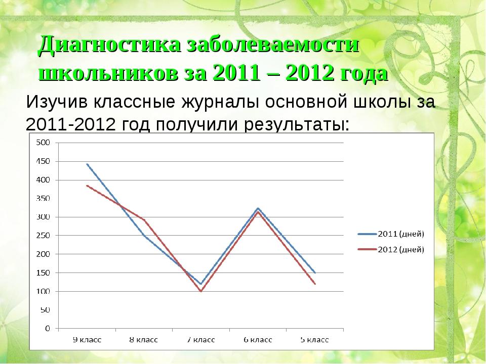 Диагностика заболеваемости школьников за 2011 – 2012 года Изучив классные жур...