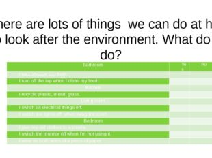 There are lots of things we can do at home to look after the environment. Wha
