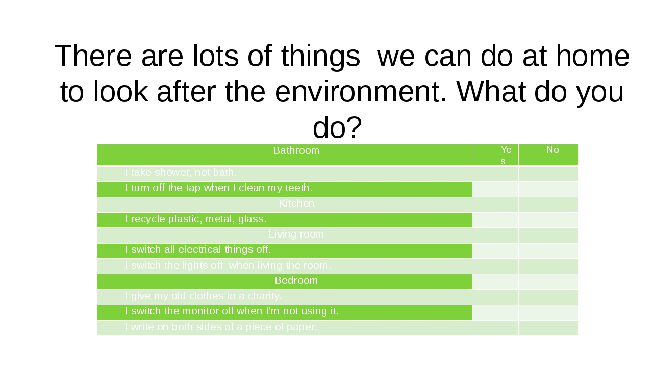 There are lots of things we can do at home to look after the environment. Wha...