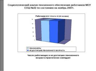 Социологический анализ пенсионного обеспечения работников МОУ СОШ №32 по сост