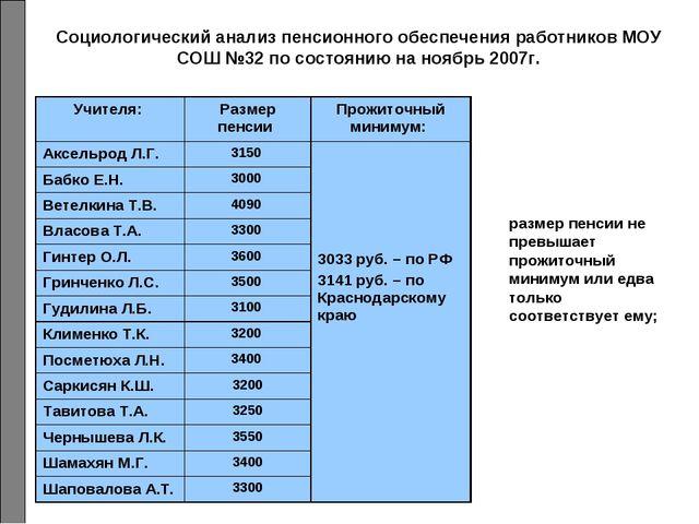 Социологический анализ пенсионного обеспечения работников МОУ СОШ №32 по сост...