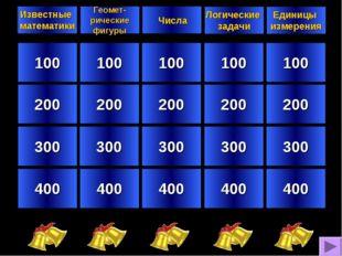 100 200 300 400 100 200 300 400 100 200 300 400 100 200 300 400 100 200 300 4