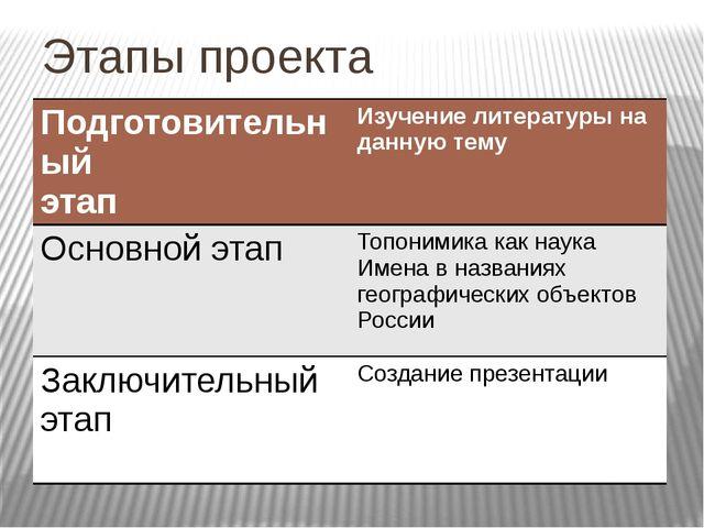 Этапы проекта Подготовительный этап Изучение литературы на данную тему Основн...