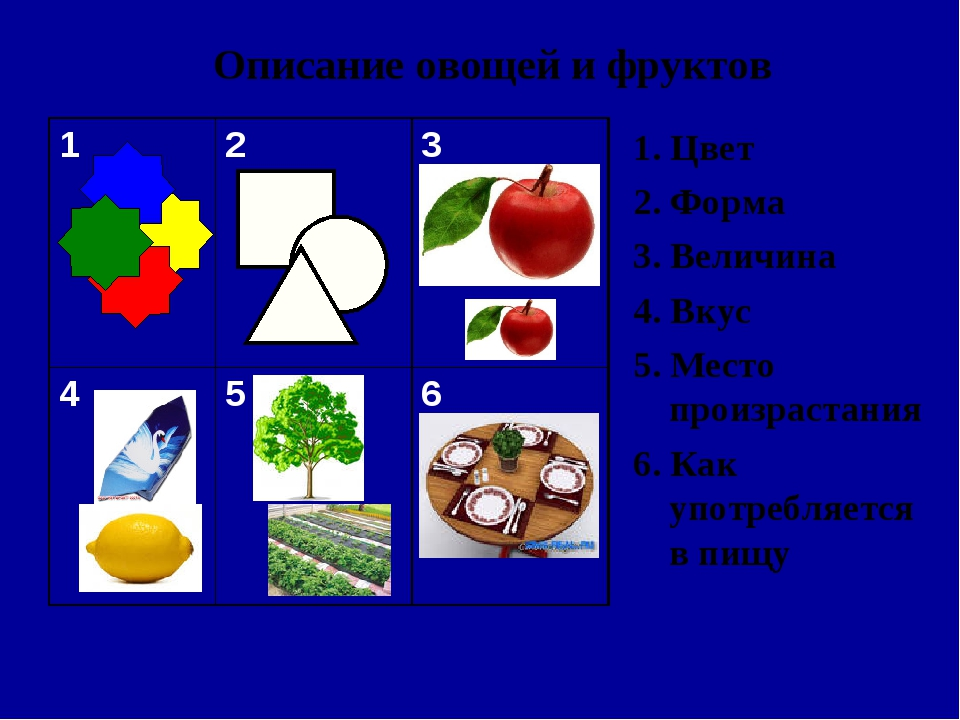 Описание овощей и фруктов 1. Цвет 2. Форма 3. Величина 4. Вкус 5. Место произ...