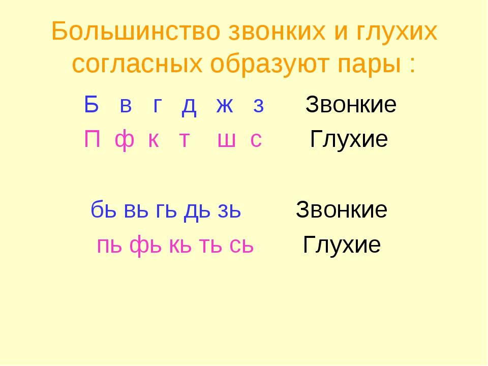 Большинство звонких и глухих согласных образуют пары : Б в г д ж з Звонкие П...