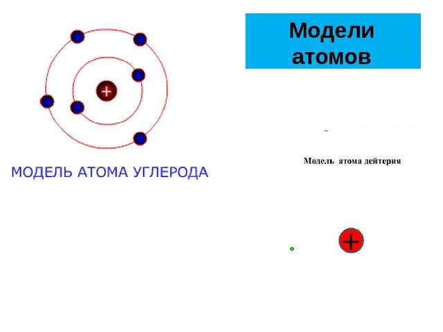 Модели атомов + +