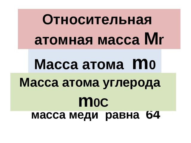Относительная атомная масса меди равна 64 Относительная атомная масса Мr Масс...