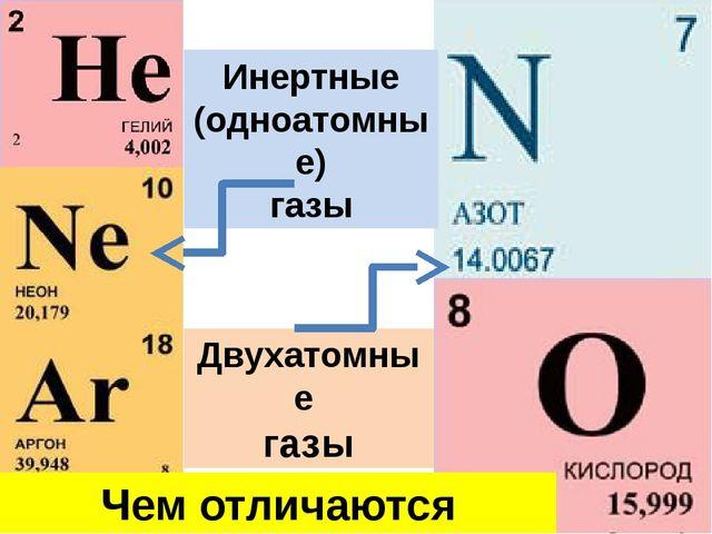Чем отличаются элементы? Инертные (одноатомные) газы Двухатомные газы