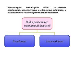 Рассмотрим некоторые виды разъемных соединений, используемые в сборочных един