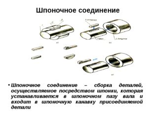 Шпоночное соединение Шпоночное соединение – сборка деталей, осуществляемое по