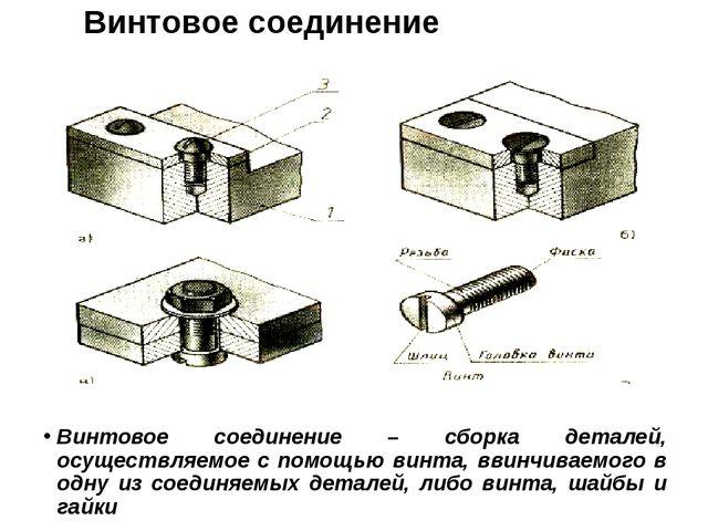 Винтовое соединение Винтовое соединение – сборка деталей, осуществляемое с по...