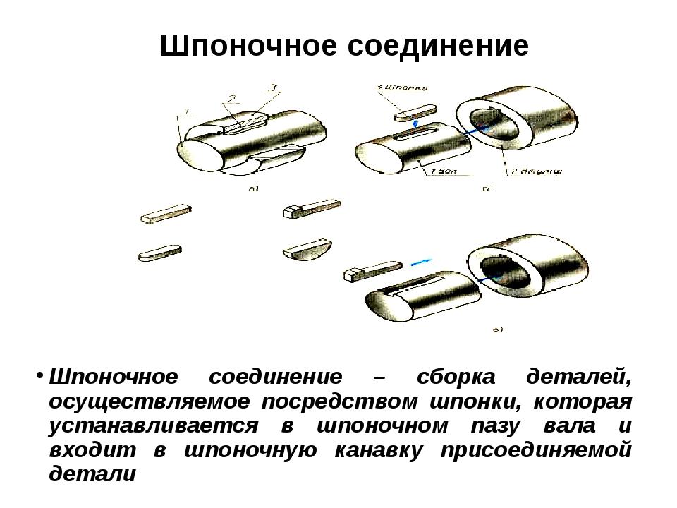 Шпоночное соединение Шпоночное соединение – сборка деталей, осуществляемое по...