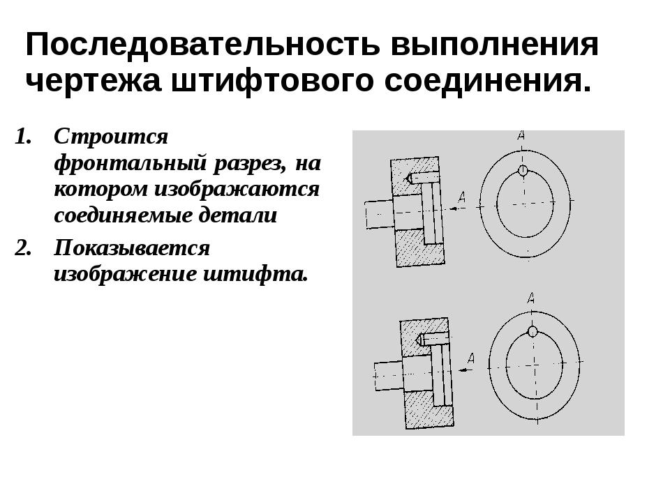 Последовательность выполнения чертежа штифтового соединения. Строится фронтал...