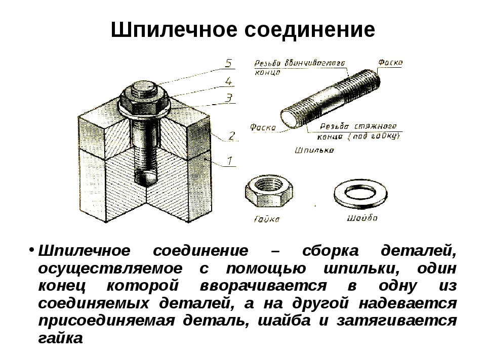 Шпилечное соединение Шпилечное соединение – сборка деталей, осуществляемое с...