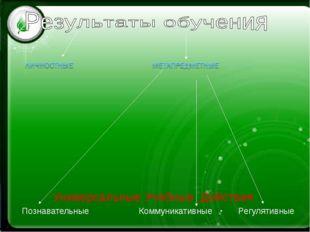 Универсальные Учебные Действия Познавательные Коммуникативные Регулятивные