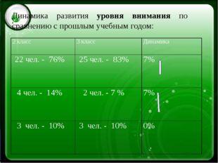 Динамика развития уровня внимания по сравнению с прошлым учебным годом: 2 кла