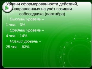 Уровни сформированности действий, направленных на учёт позиции собеседника (п