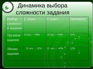 Динамика выбора сложности задания Выбор сложности задания2 класс3 классДин