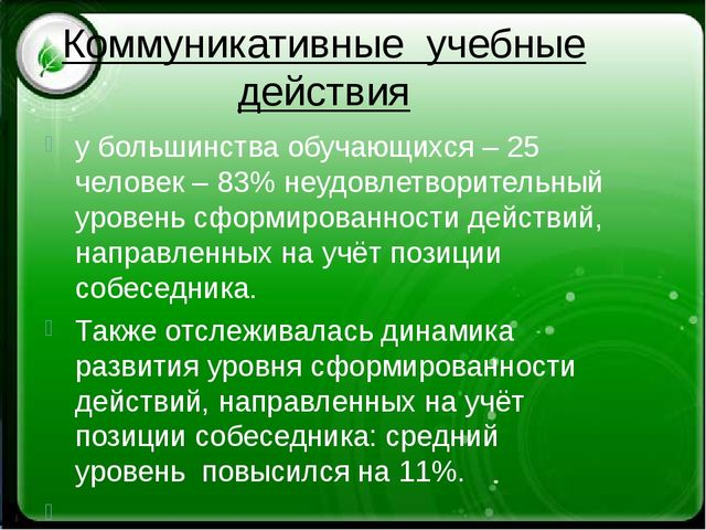 Коммуникативные учебные действия у большинства обучающихся – 25 человек – 83%...