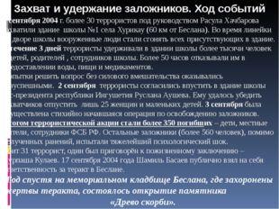 Захват и удержание заложников. Ход событий 1 сентября 2004 г. более 30 террор