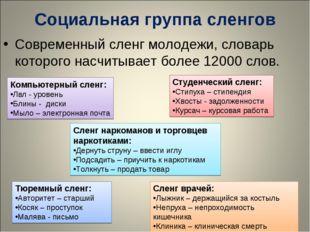 Социальная группа сленгов Современный сленг молодежи, словарь которого насчит