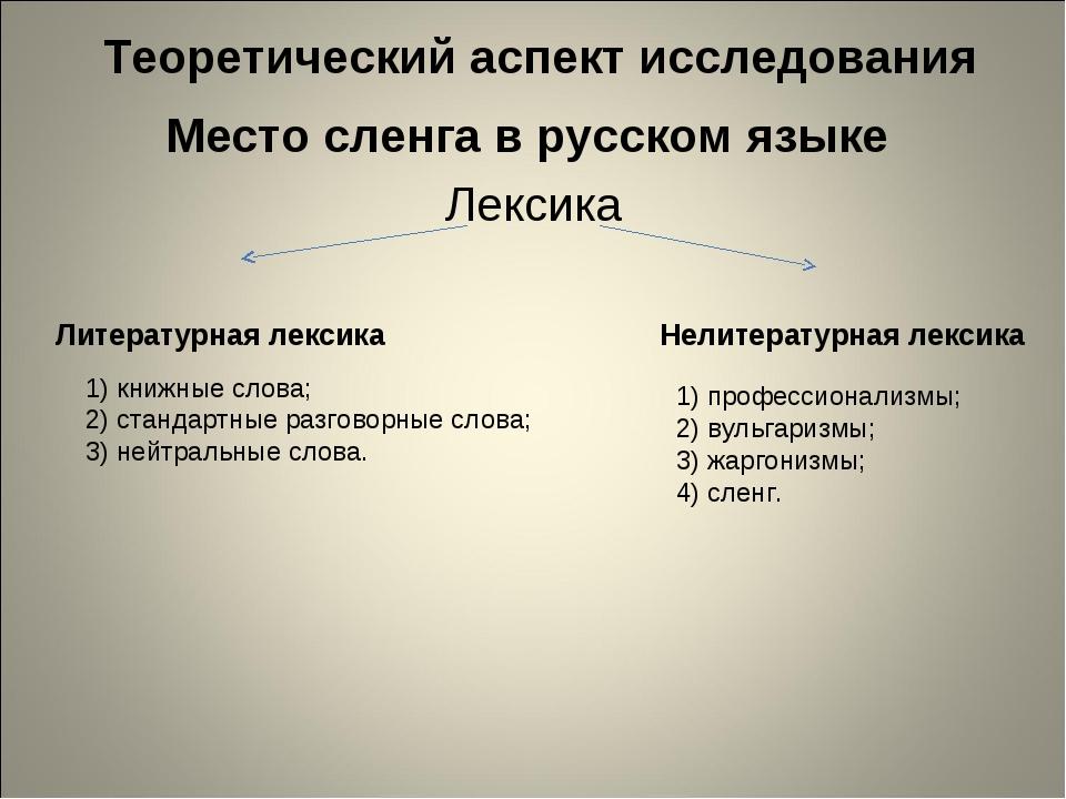 Теоретический аспект исследования Место сленга в русском языке Лексика Литер...