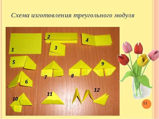 Схема изготовления треугольного модуля